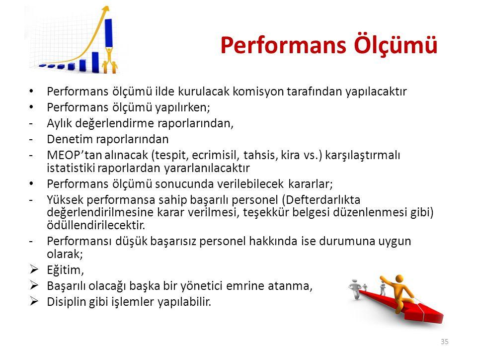 Performans Ölçümü Performans ölçümü ilde kurulacak komisyon tarafından yapılacaktır. Performans ölçümü yapılırken;