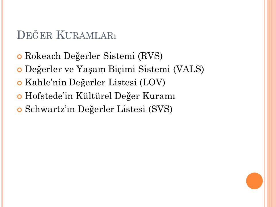 Değer Kuramları Rokeach Değerler Sistemi (RVS)