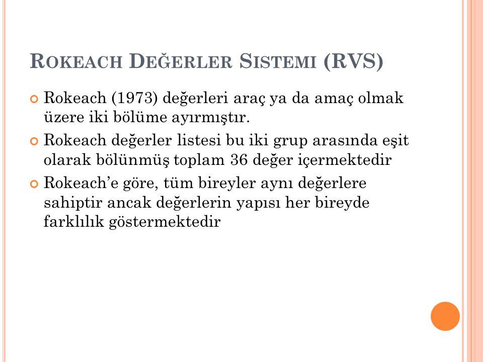 Rokeach Değerler Sistemi (RVS)