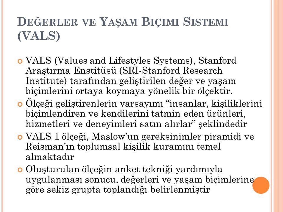 Değerler ve Yaşam Biçimi Sistemi (VALS)