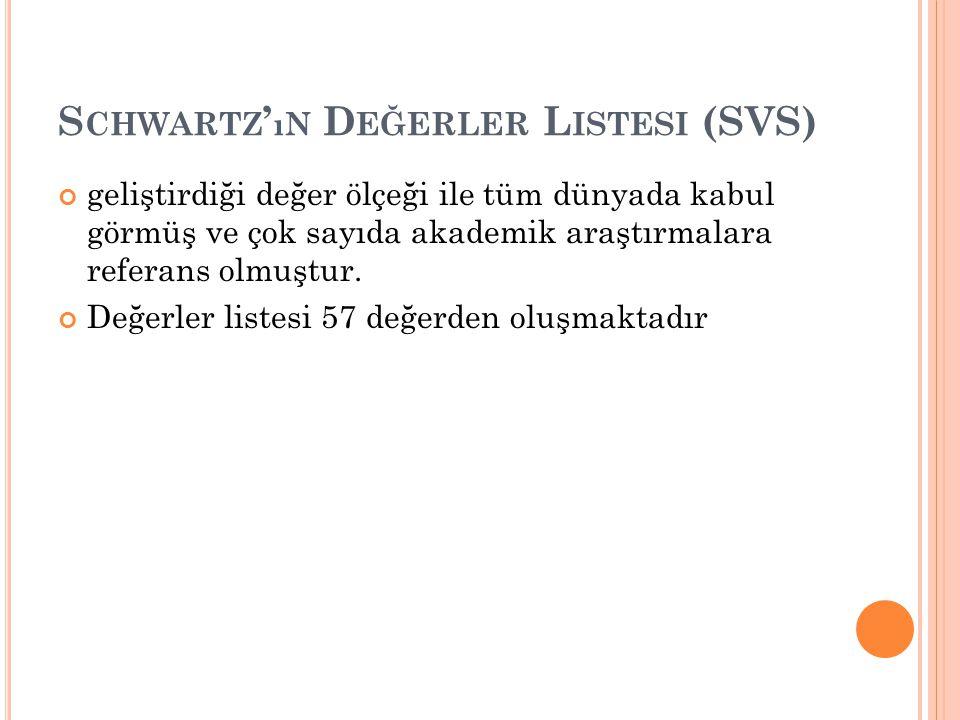 Schwartz'ın Değerler Listesi (SVS)
