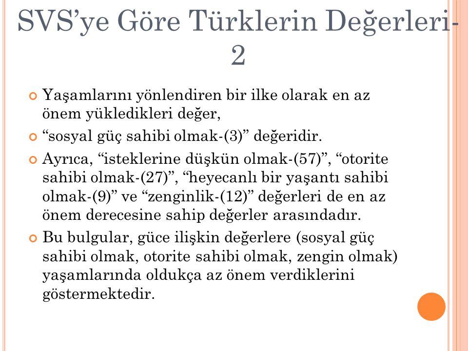 SVS'ye Göre Türklerin Değerleri-2