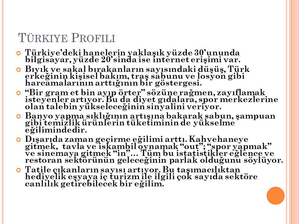 Türkiye Profili Türkiye'deki hanelerin yaklaşık yüzde 30'ununda bilgisayar, yüzde 20'sinda ise internet erişimi var.
