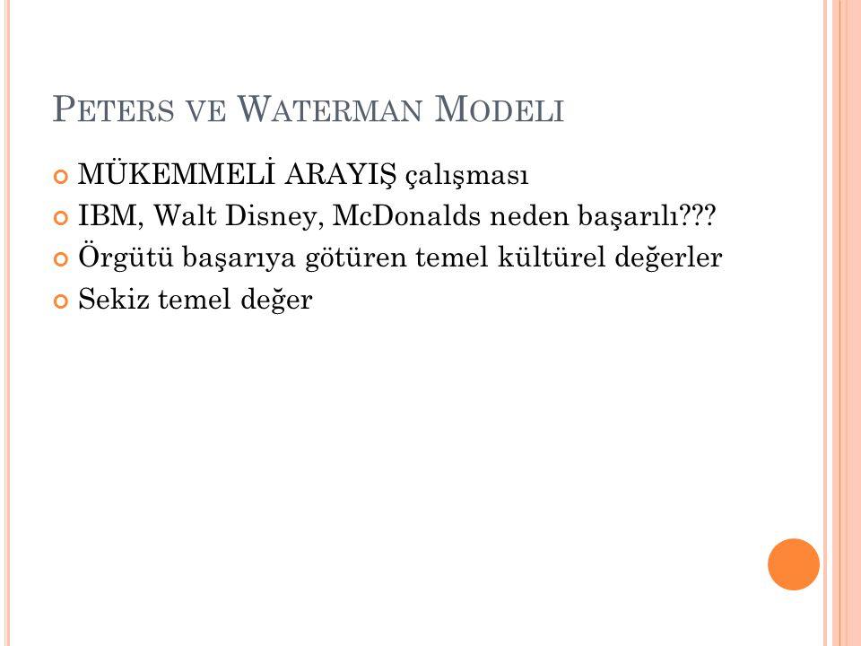 Peters ve Waterman Modeli
