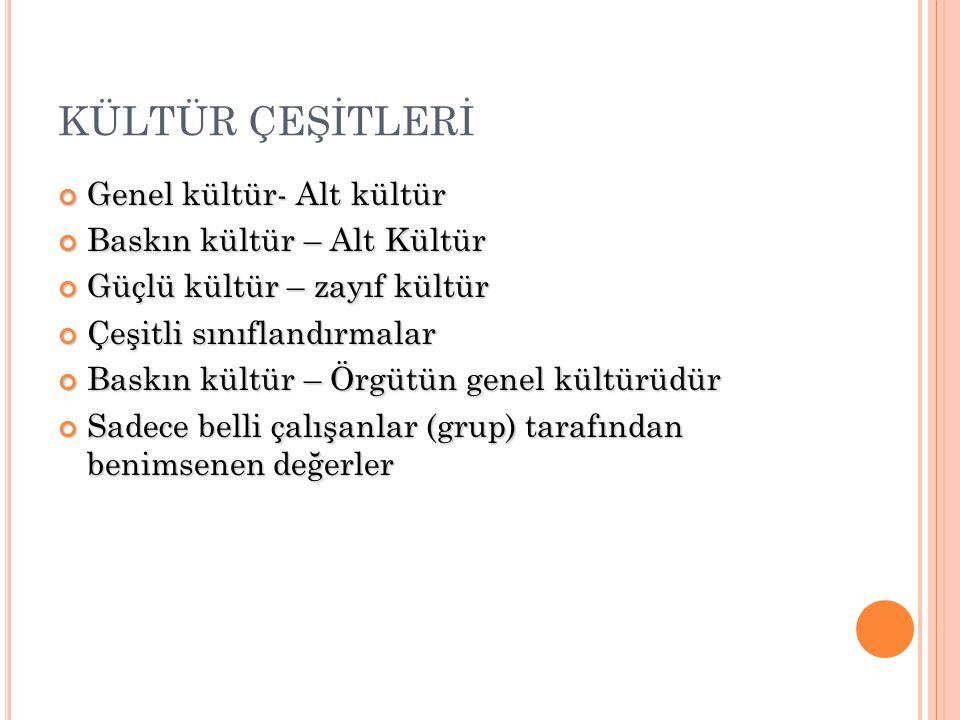 KÜLTÜR ÇEŞİTLERİ Genel kültür- Alt kültür Baskın kültür – Alt Kültür