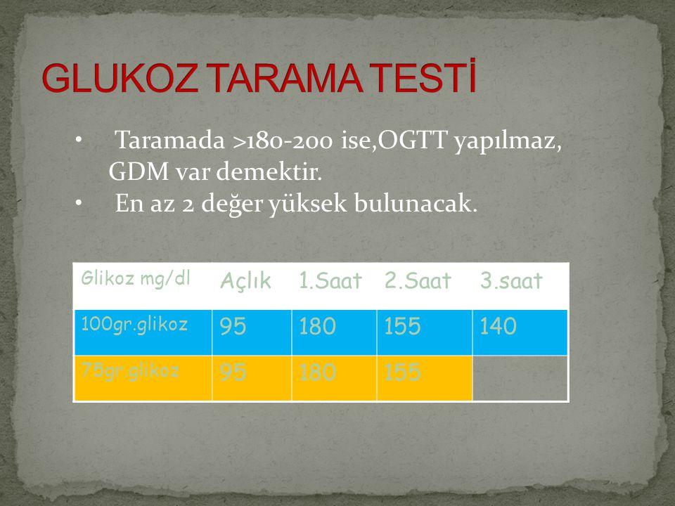 GLUKOZ TARAMA TESTİ Taramada >180-200 ise,OGTT yapılmaz,