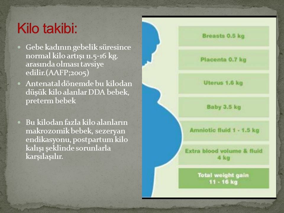 Kilo takibi: Gebe kadının gebelik süresince normal kilo artışı 11.5-16 kg. arasında olması tavsiye edilir.(AAFP;2005)