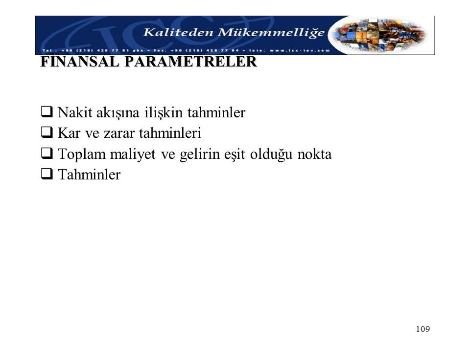 FİNANSAL PARAMETRELER
