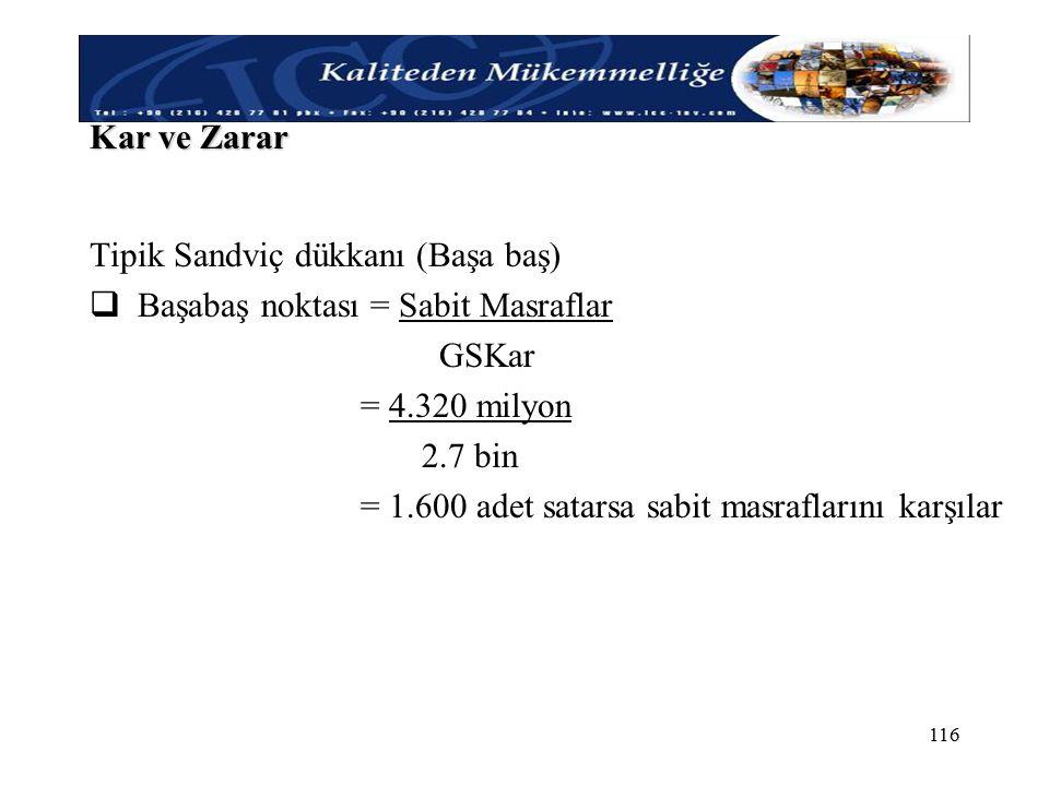Kar ve Zarar Tipik Sandviç dükkanı (Başa baş) Başabaş noktası = Sabit Masraflar. GSKar. = 4.320 milyon.