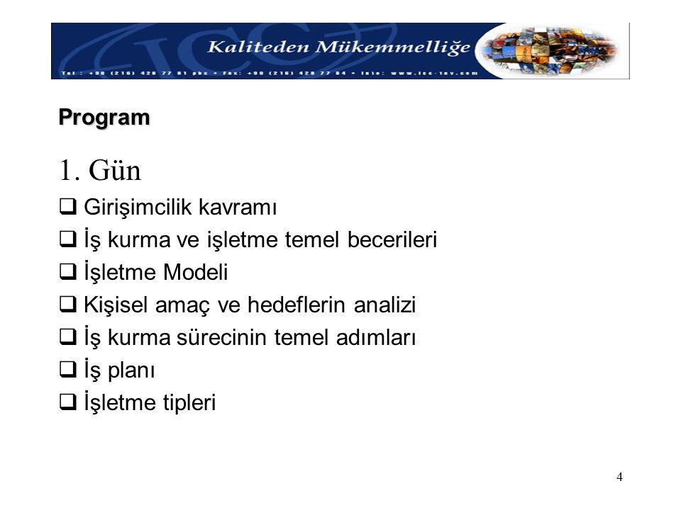 1. Gün Program Girişimcilik kavramı