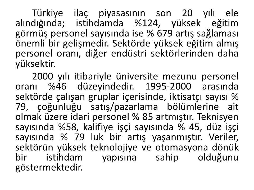 Türkiye ilaç piyasasının son 20 yılı ele alındığında; istihdamda %124, yüksek eğitim görmüş personel sayısında ise % 679 artış sağlaması önemli bir gelişmedir.