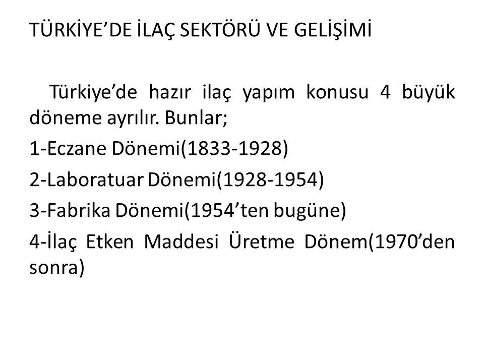 TÜRKİYE'DE İLAÇ SEKTÖRÜ VE GELİŞİMİ Türkiye'de hazır ilaç yapım konusu 4 büyük döneme ayrılır.