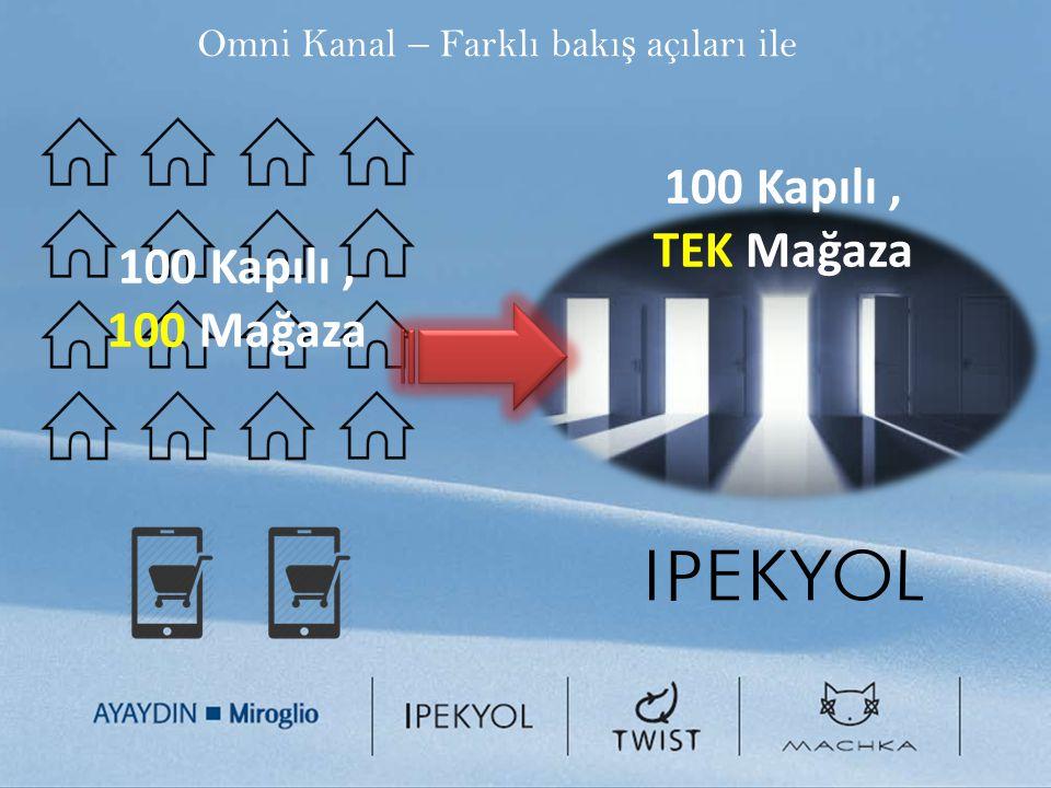 100 Kapılı , TEK Mağaza 100 Kapılı , 100 Mağaza