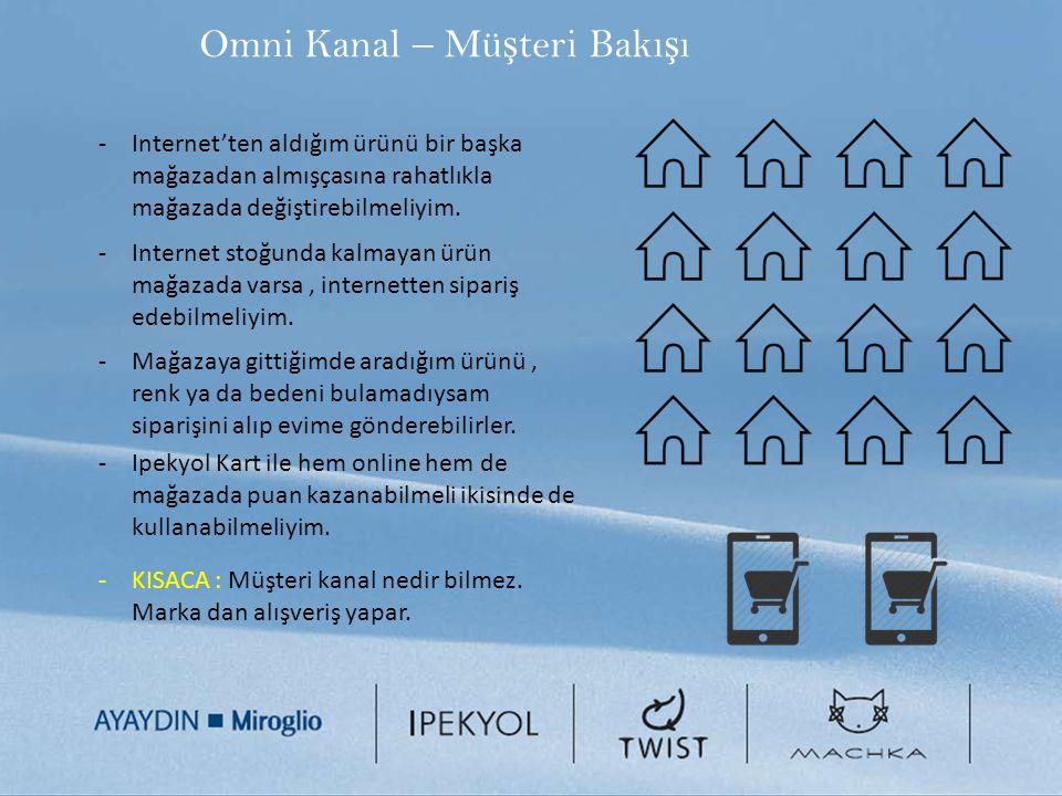 Omni Kanal – Müşteri Bakışı