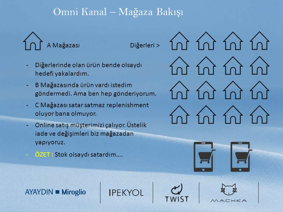 Omni Kanal – Mağaza Bakışı