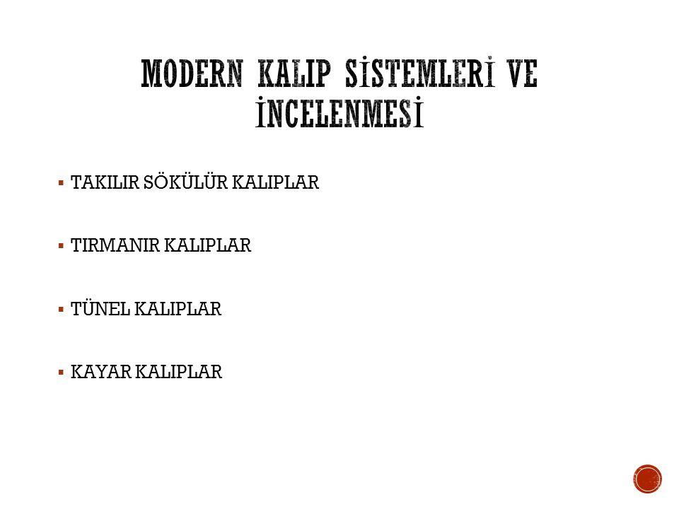 MODERN KALIP SİSTEMLERİ VE İNCELENMESİ