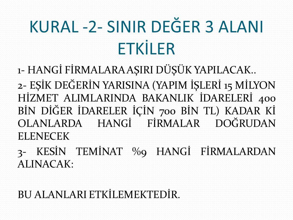 KURAL -2- SINIR DEĞER 3 ALANI ETKİLER