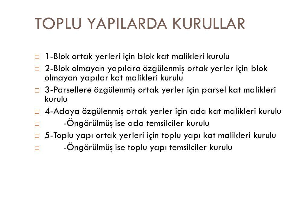 TOPLU YAPILARDA KURULLAR