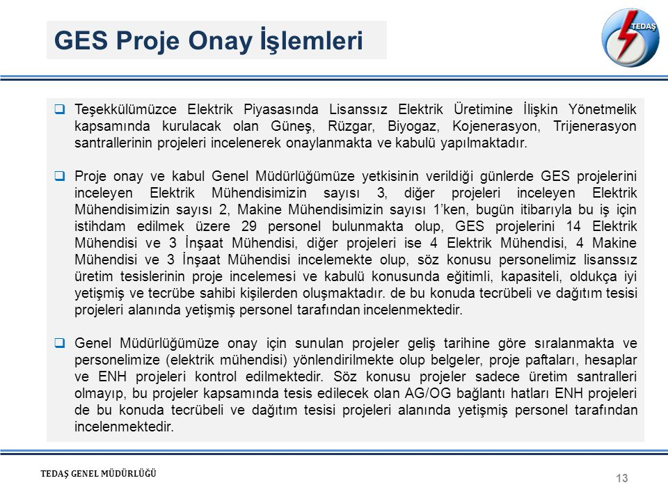 GES Proje Onay İşlemleri