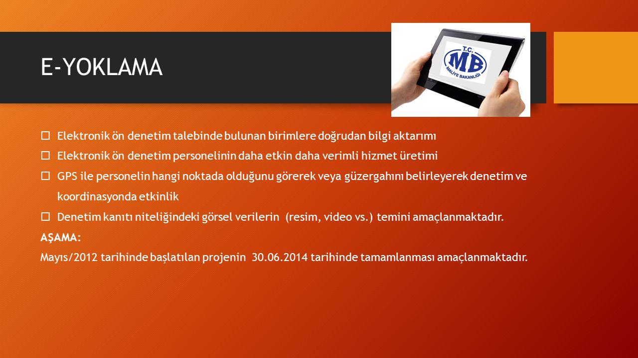 E-YOKLAMA Elektronik ön denetim talebinde bulunan birimlere doğrudan bilgi aktarımı.