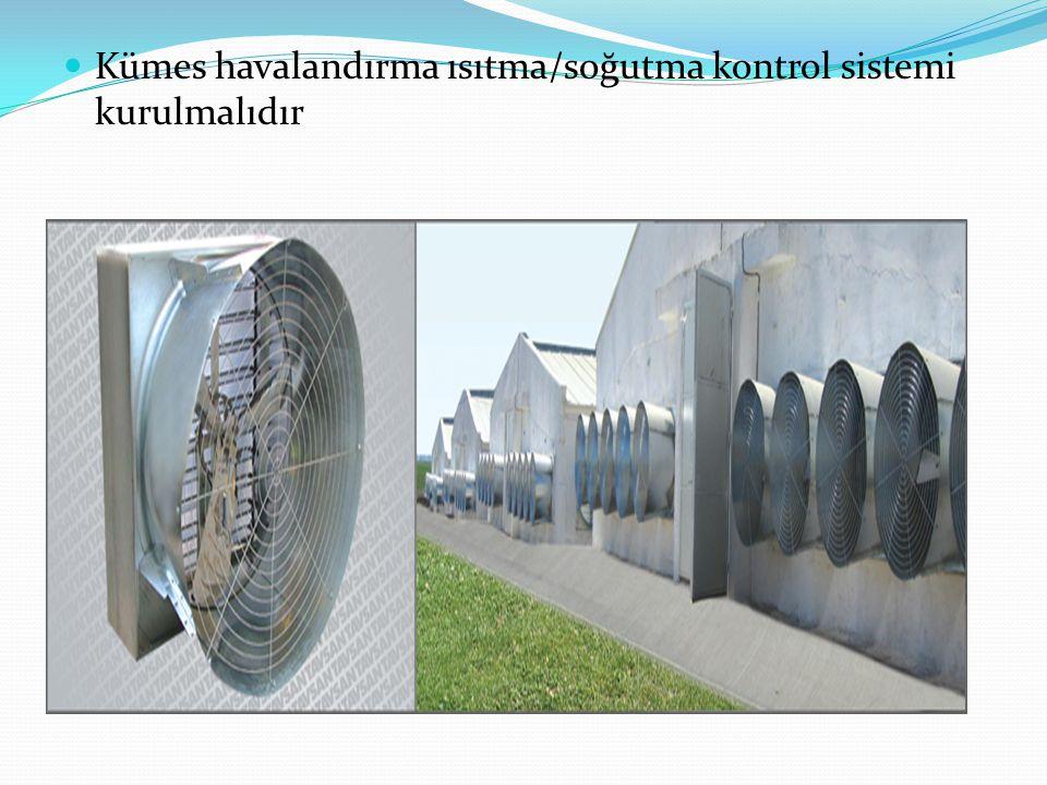 Kümes havalandırma ısıtma/soğutma kontrol sistemi kurulmalıdır