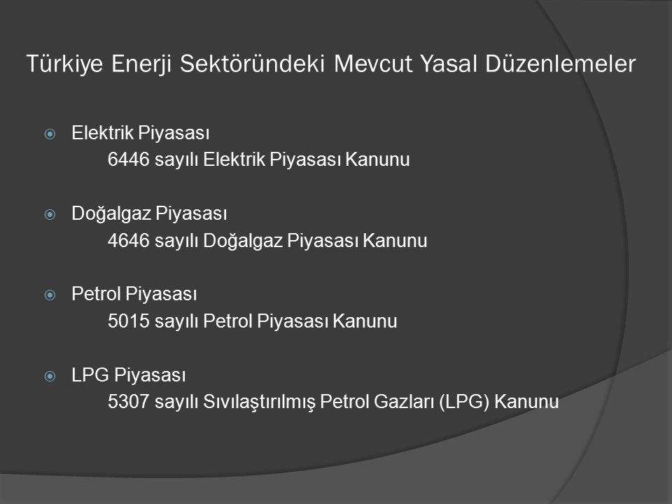 Türkiye Enerji Sektöründeki Mevcut Yasal Düzenlemeler