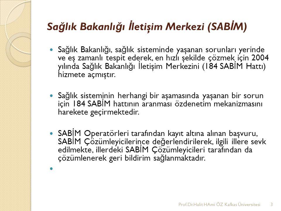 Sağlık Bakanlığı İletişim Merkezi (SABİM)
