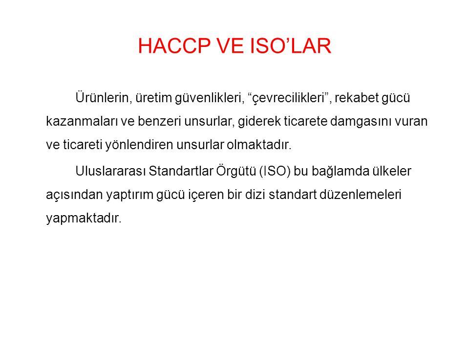 HACCP VE ISO'LAR