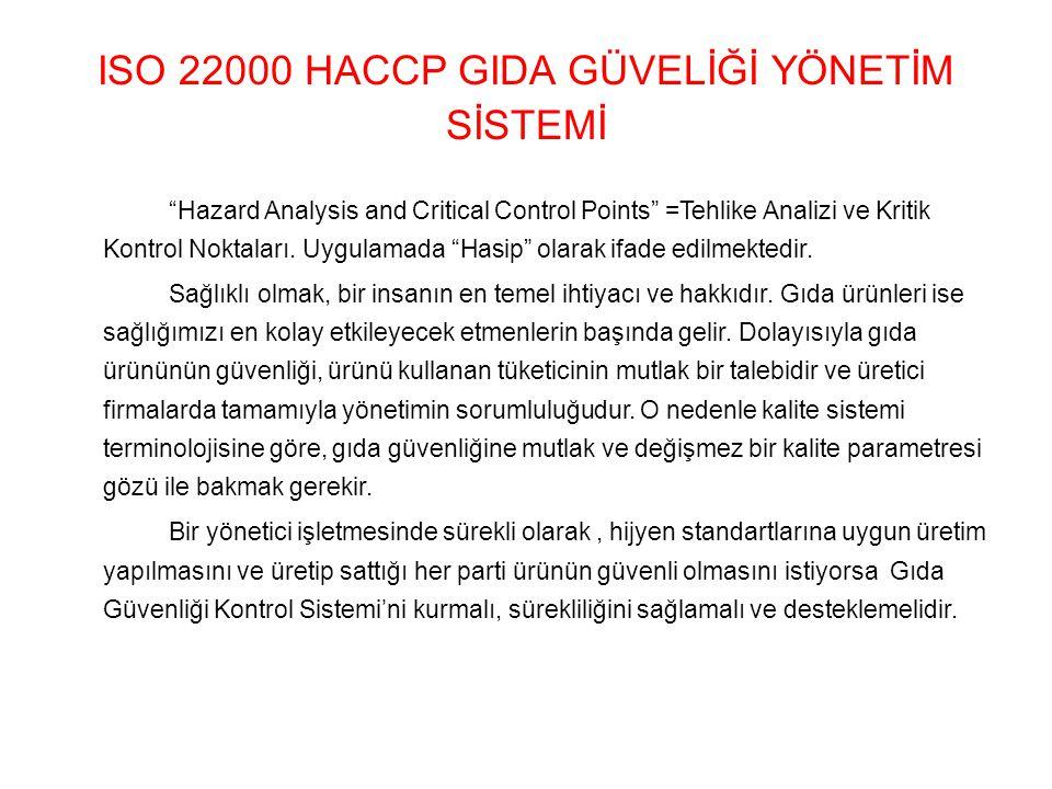 ISO 22000 HACCP GIDA GÜVELİĞİ YÖNETİM SİSTEMİ