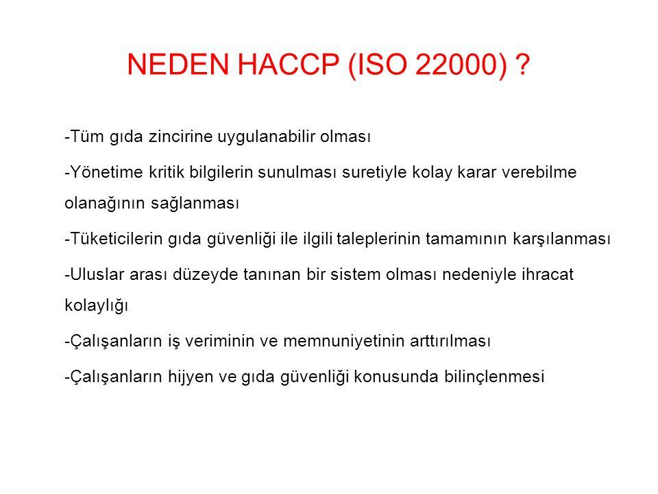 NEDEN HACCP (ISO 22000)