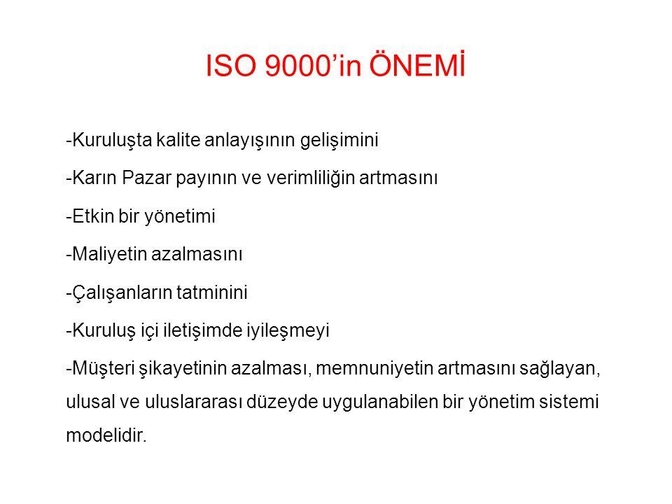 ISO 9000'in ÖNEMİ