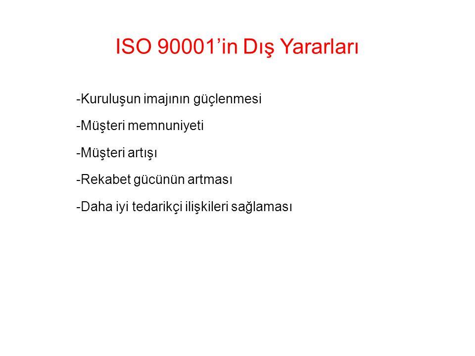 ISO 90001'in Dış Yararları