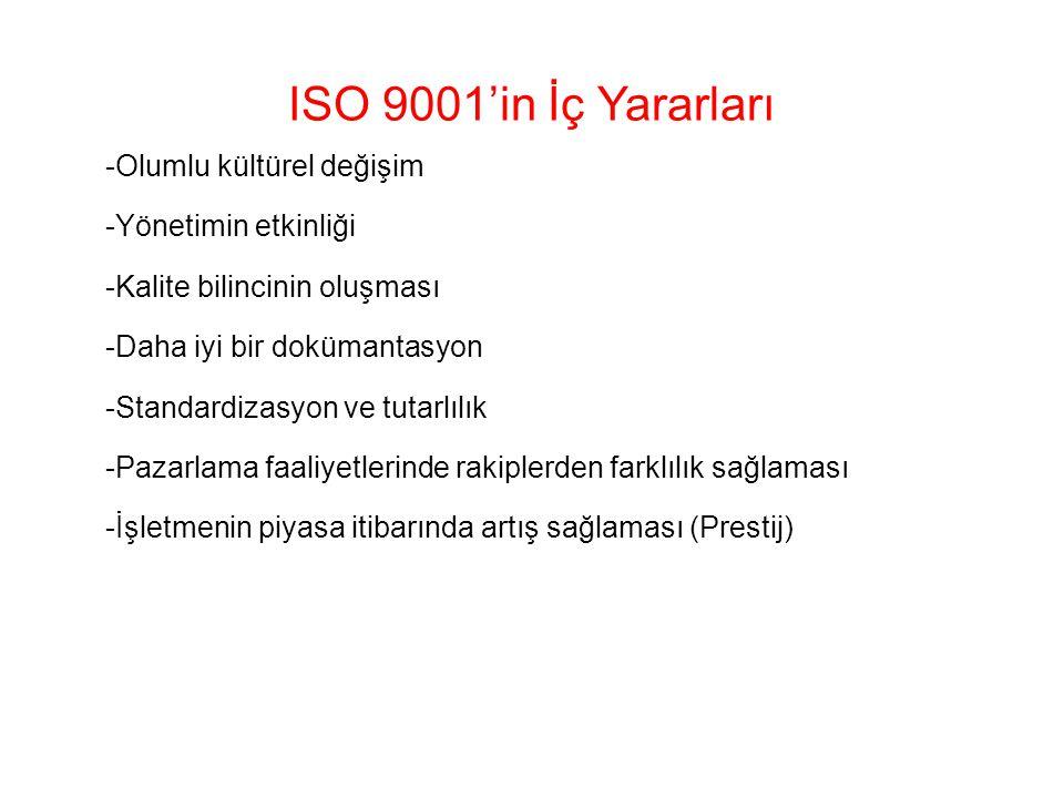 ISO 9001'in İç Yararları