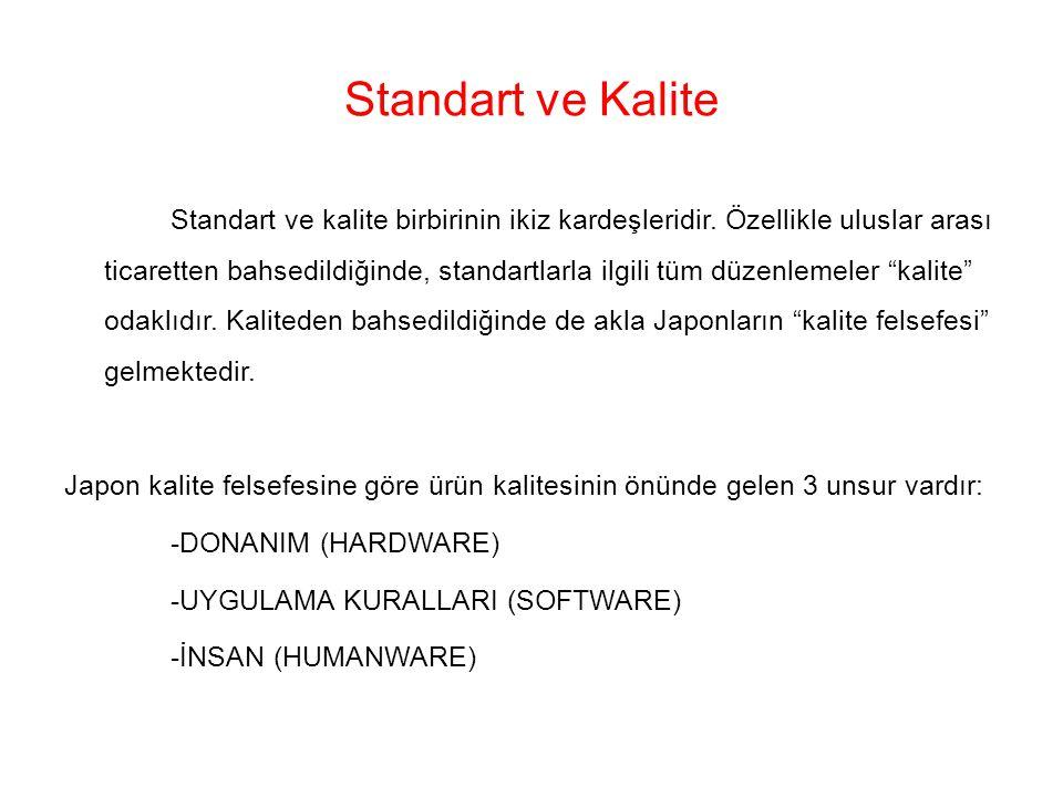 Standart ve Kalite