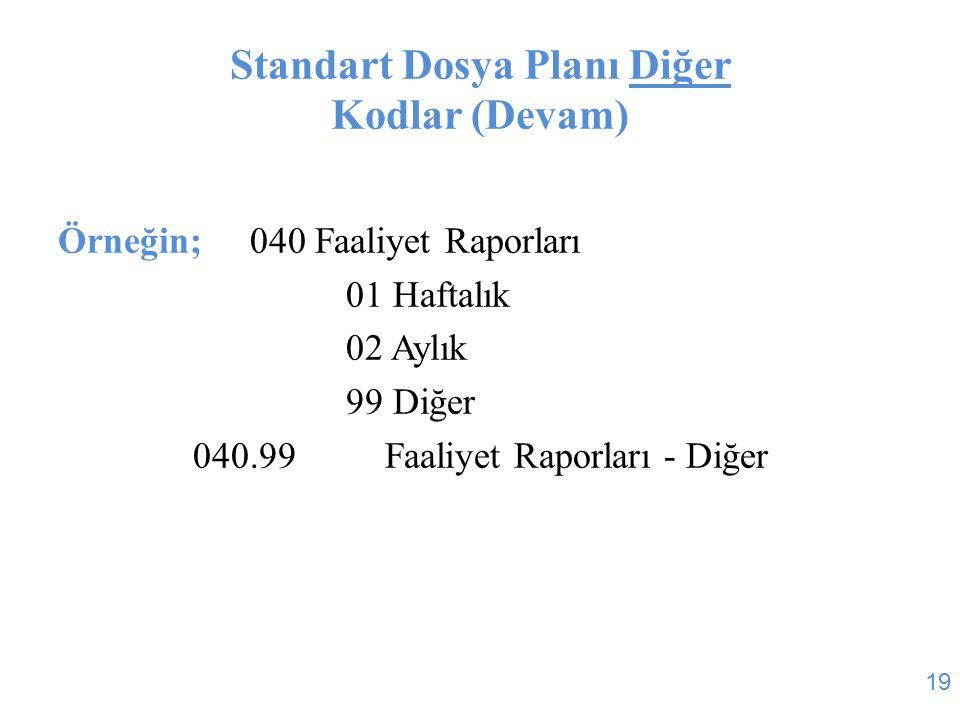 Standart Dosya Planı Diğer Kodlar (Devam)