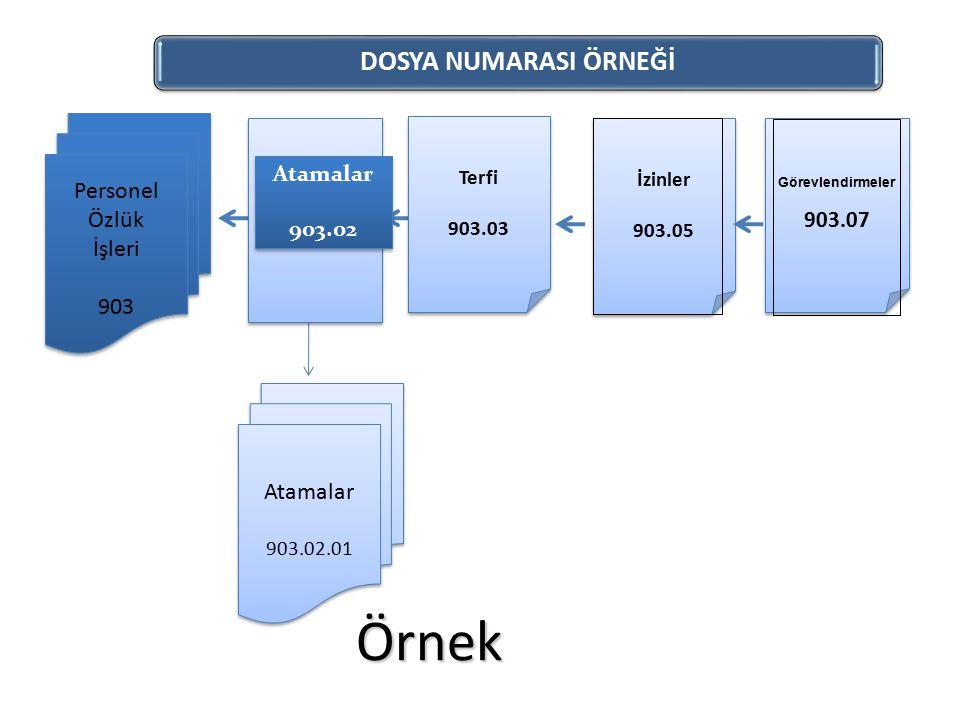 Örnek DOSYA NUMARASI ÖRNEĞİ Personel Özlük İşleri 903 Atamalar