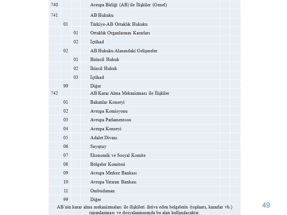 740 Avrupa Birliği (AB) ile İlişkiler (Genel) 741. AB Hukuku. 01. Türkiye-AB Ortaklık Hukuku.