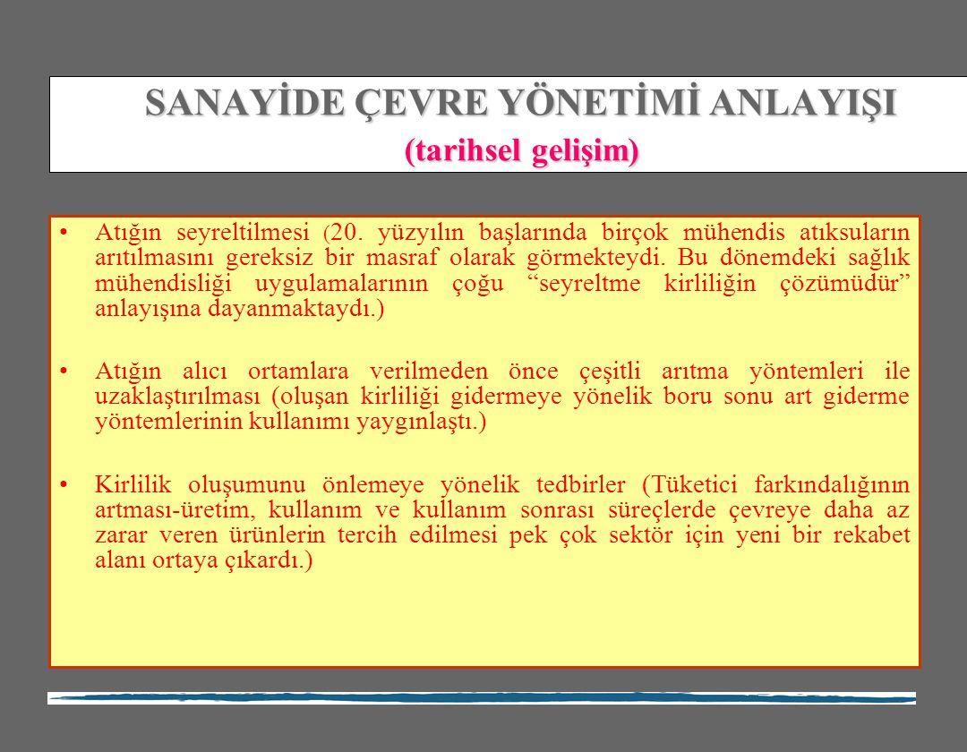 SANAYİDE ÇEVRE YÖNETİMİ ANLAYIŞI (tarihsel gelişim)