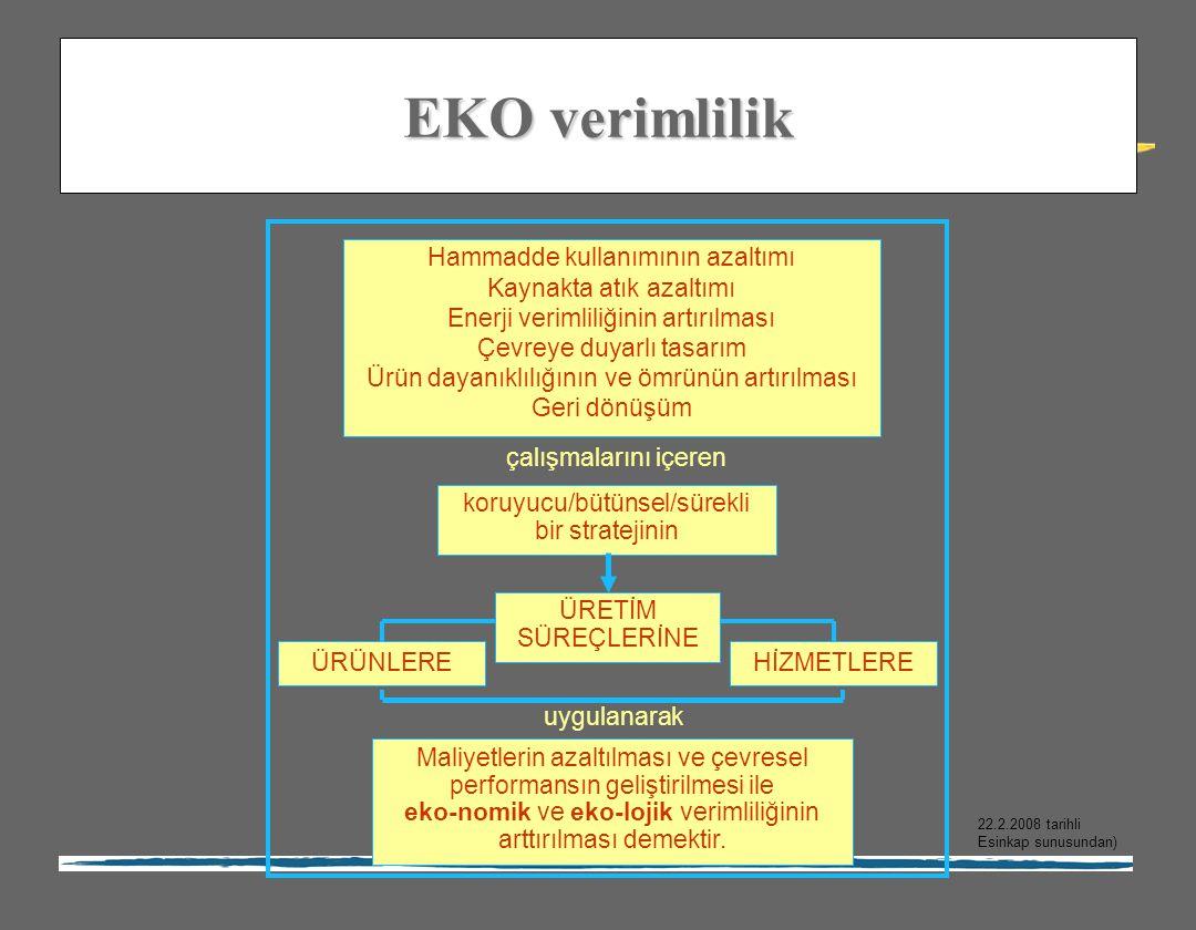 EKO verimlilik Hammadde kullanımının azaltımı Kaynakta atık azaltımı