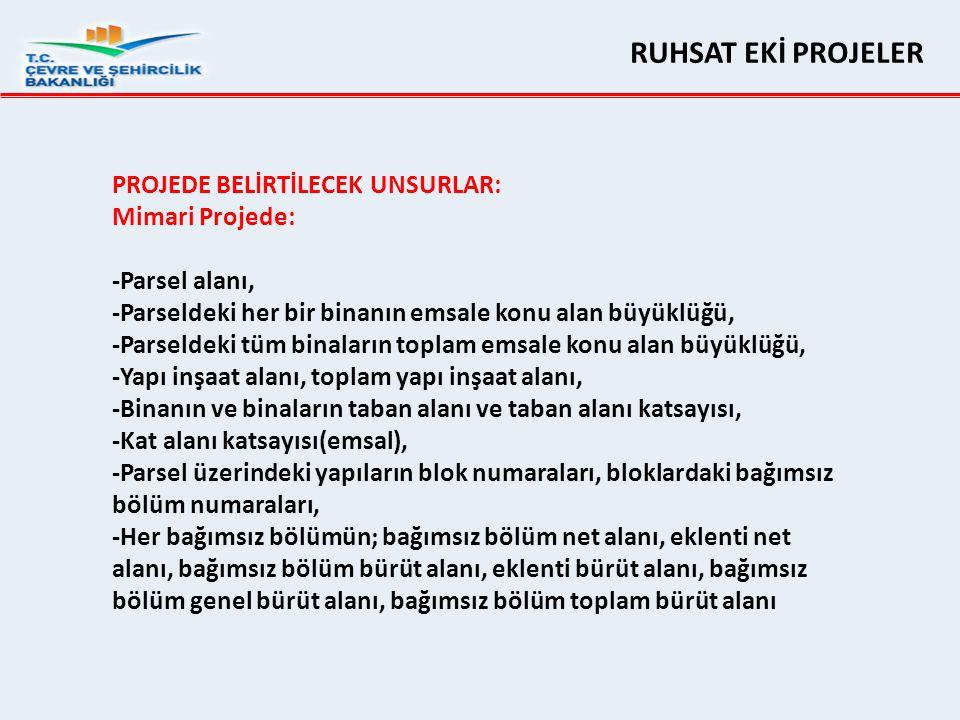 RUHSAT EKİ PROJELER PROJEDE BELİRTİLECEK UNSURLAR: Mimari Projede: