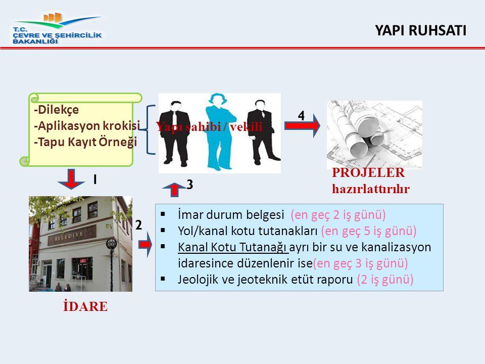YAPI RUHSATI -Dilekçe -Aplikasyon krokisi -Tapu Kayıt Örneği 4