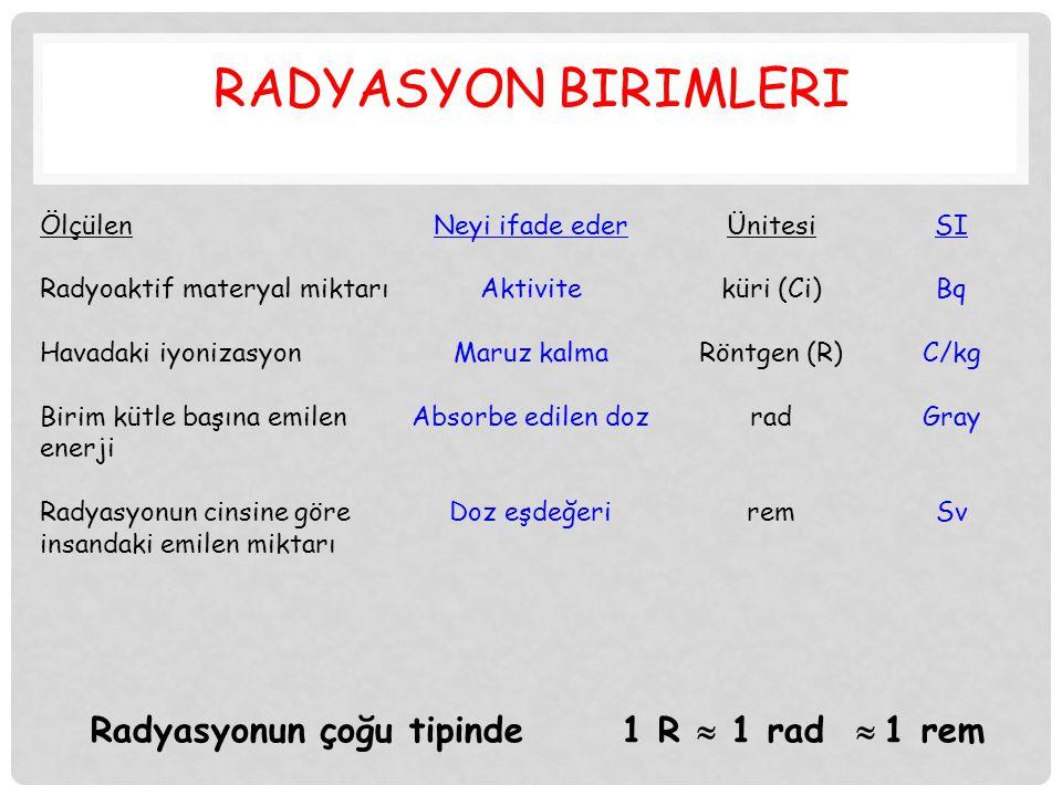 RADYASYON BİRİMLERİ Radyasyonun çoğu tipinde 1 R  1 rad  1 rem
