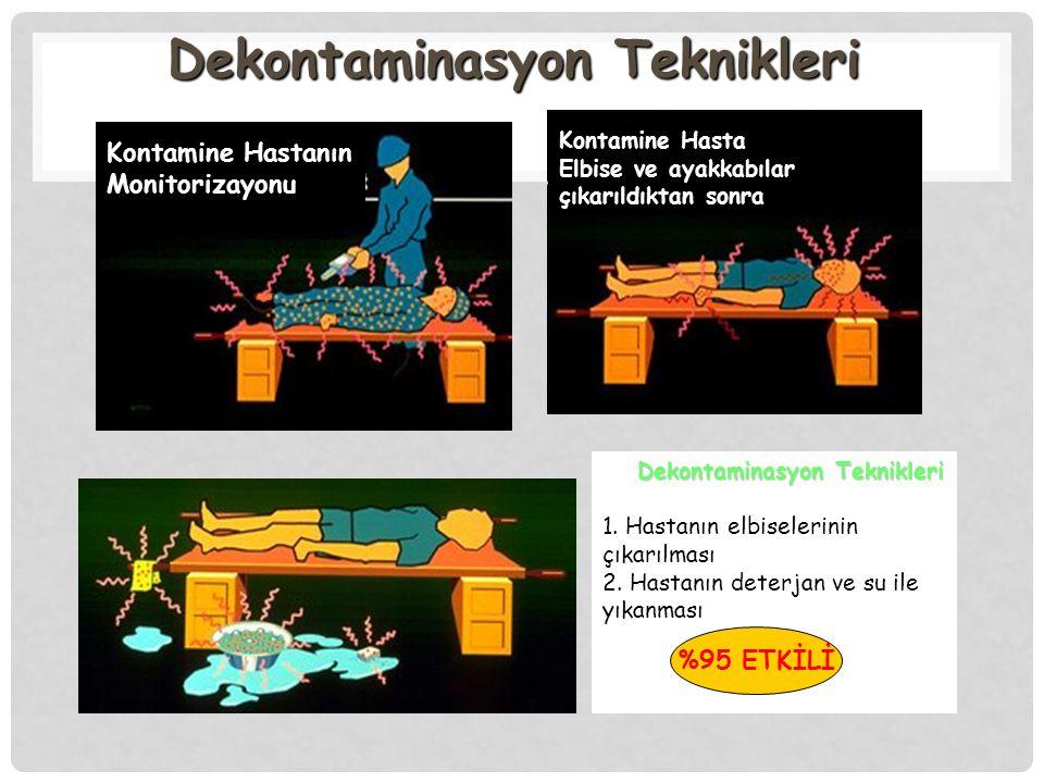 Dekontaminasyon Teknikleri