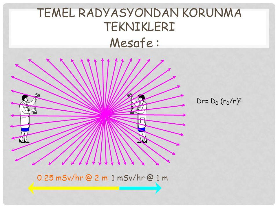 TEMEL RADYASYONDAN KORUNMA TEKNİKLERİ