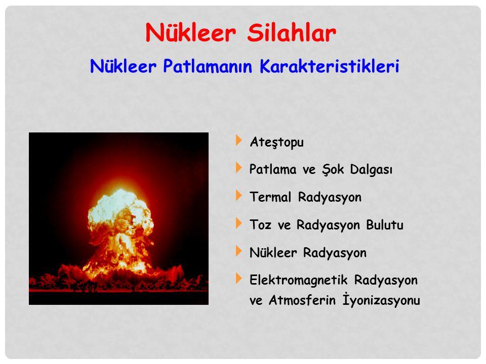 Nükleer Silahlar Nükleer Patlamanın Karakteristikleri Ateştopu