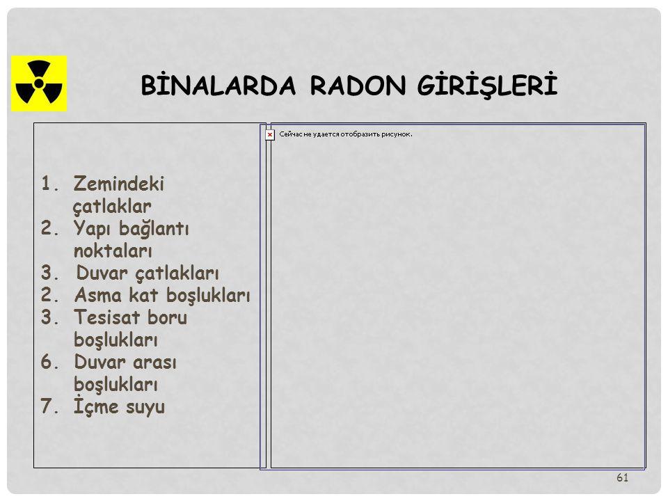 BİNALARDA RADON GİRİŞLERİ