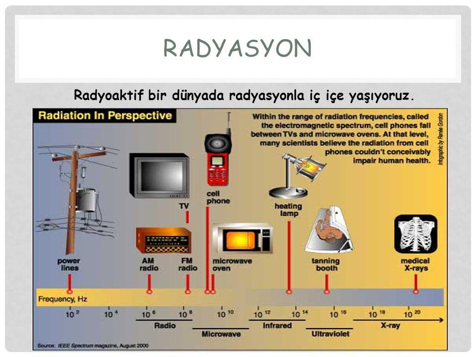 Radyasyon Radyoaktif bir dünyada radyasyonla iç içe yaşıyoruz.