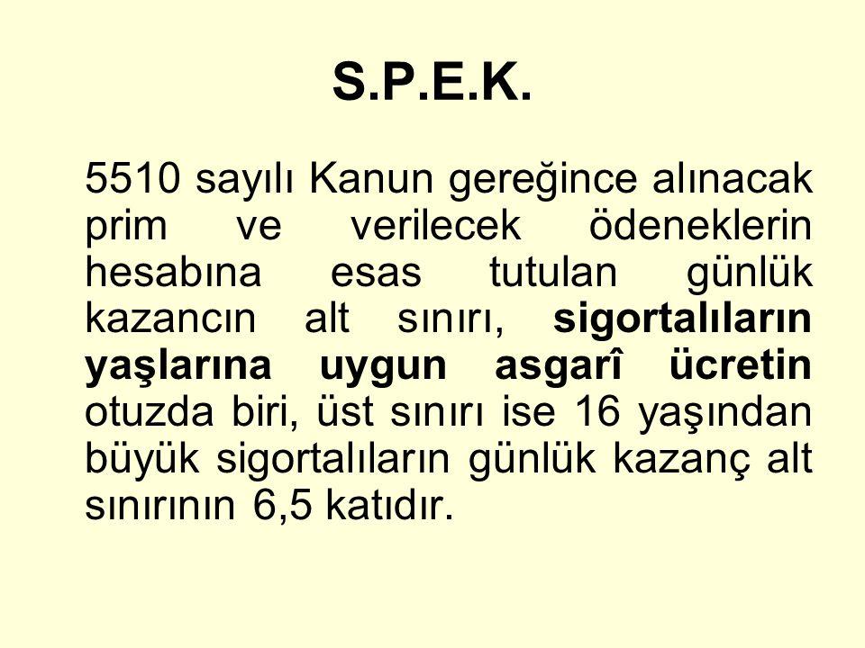 S.P.E.K.