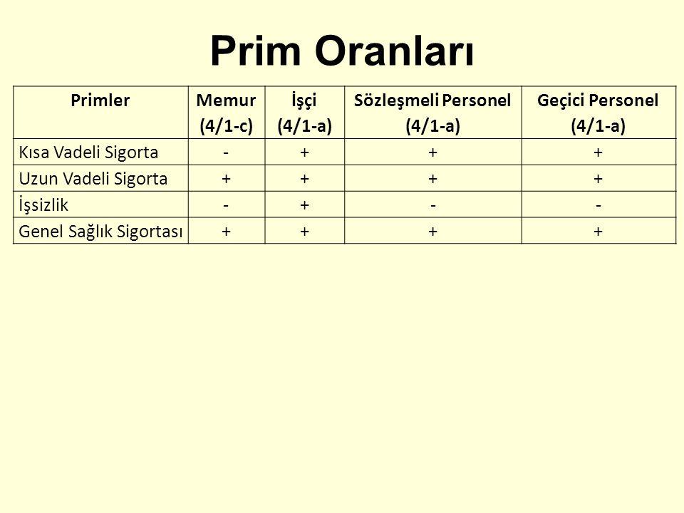 Prim Oranları Primler Memur (4/1-c) İşçi (4/1-a) Sözleşmeli Personel