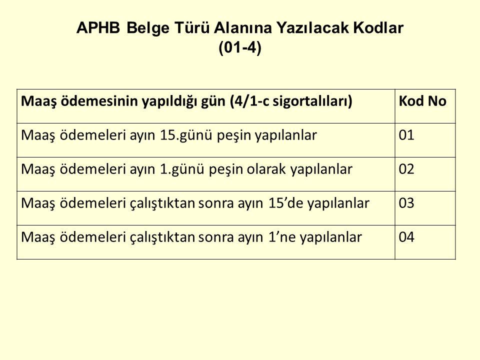 APHB Belge Türü Alanına Yazılacak Kodlar (01-4)
